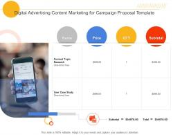 Digital Advertising Content Marketing For Campaign Proposal Template Ppt Powerpoint Outline