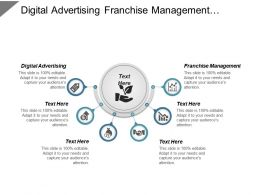 Digital Advertising Franchise Management Financial Management Application Development Cpb
