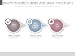 Digital Advertising Plan For Telecom Sector Template Powerpoint Slides