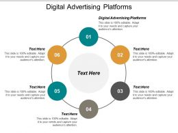 Digital Advertising Platforms Ppt Powerpoint Presentation Icon Format Cpb