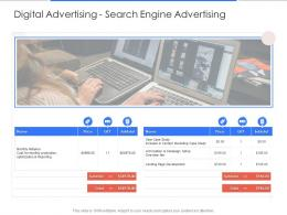 Digital Advertising Search Engine Advertising Campaign Design And Execution Proposal Template Ppt Aids