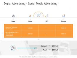 Digital Advertising Social Media Advertising Advertisement Planning And Design Proposal Template Ppt Files
