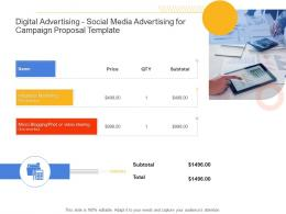 Digital Advertising Social Media Advertising For Campaign Proposal Template Ppt Powerpoint Aids