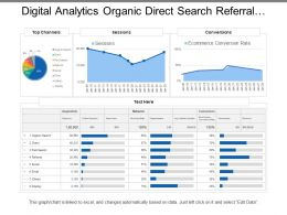 Digital Analytics Organic Direct Search Referral Social