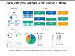 Digital Analytics Organic Direct Search Referral Social Ppt Example