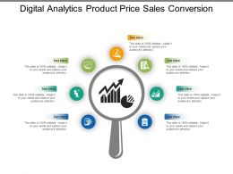Digital Analytics Product Price Sales Conversion