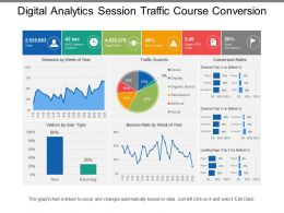 Digital Analytics Session Traffic Course Conversion