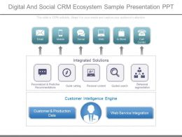 Digital And Social Crm Ecosystem Sample Presentation Ppt