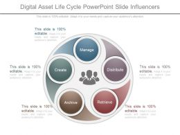Digital Asset Life Cycle Powerpoint Slide Influencers