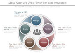 digital_asset_life_cycle_powerpoint_slide_influencers_Slide01
