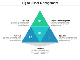 Digital Asset Management Ppt Powerpoint Presentation Infographics Structure Cpb