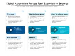 Digital Automation Process Form Execution To Strategy