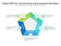 Digital BPO For Accelerating Organizational Workflow