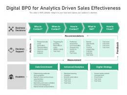 Digital BPO For Analytics Driven Sales Effectiveness