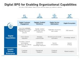 Digital BPO For Enabling Organizational Capabilities