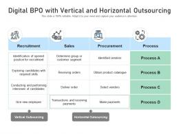 Digital BPO With Vertical And Horizontal Outsourcing