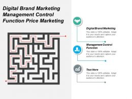 Digital Brand Marketing Management Control Function Price Marketing Cpb