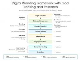 Digital Branding Framework With Goal Tracking And Research