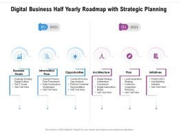 Digital Business Half Yearly Roadmap With Strategic Planning