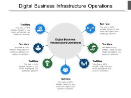 Digital Business Infrastructure Operations Ppt Powerpoint Presentation Summary Show Cpb