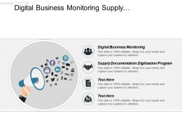Digital Business Monitoring Supply Documentation Digitisation Programs Lean Organisation Cpb