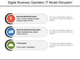 Digital Business Operation It Model Disruption