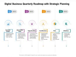 Digital Business Quarterly Roadmap With Strategic Planning
