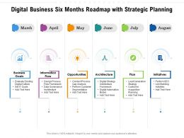 Digital Business Six Months Roadmap With Strategic Planning