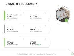 Digital Business Strategy Analysis And Design Average Ppt Average Value Slide