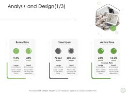 Digital Business Strategy Analysis And Design Time Spent Ppt Download Time Spent