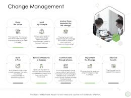 Digital Business Strategy Change Management Ppt Measure Results Templates