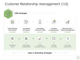 Digital Business Strategy Customer Relationship Management Strategies Ppt Sales Ideas