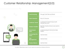 Digital Business Strategy Customer Relationship Management Team Ppt Icon Sample