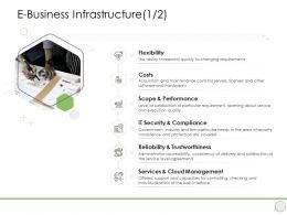 Digital Business Strategy E Business Infrastructure Services Ppt Icon Elements Performance