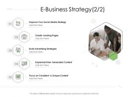 Digital Business Strategy E Business Strategy Strategy Ppt Powerpoint Graphic Tips