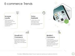 Digital Business Strategy E Commerce Trends Ppt Powerpoint Introduction Growth