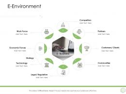 Digital Business Strategy E Environment Ppt Powerpoint Show Competitors Icons