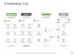 Digital Business Strategy E Marketing Convert Ppt Inspiration Picture Presence