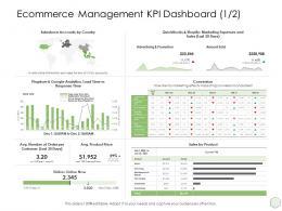 Digital Business Strategy Ecommerce Management Kpi Dashboard Salesforce Ppt Portfolio
