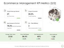 Digital Business Strategy Ecommerce Management Kpi Metrics Delivery Ppt Download