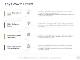 Digital Business Strategy Key Growth Drivers Ppt File Demonstration Growth