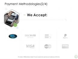 Digital Business Strategy Payment Methodologies Accept Ppt Powerpoint Show