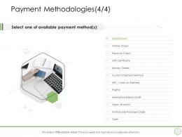 Digital Business Strategy Payment Methodologies Payment Ppt Template Deck