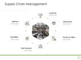 Digital Business Strategy Supply Chain Management Ppt Powerpoint Presentation Icon Portfolio