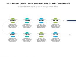 Digital Business Strategy Timeline Powerpoint Slide For Create Loyalty Program Infographic Template