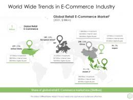 Digital Business Strategy World Wide Trends In E Commerce Industry Ppt Example