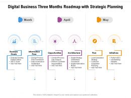 Digital Business Three Months Roadmap With Strategic Planning