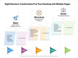 Digital Business Transformation Five Years Roadmap With Multiple Stages