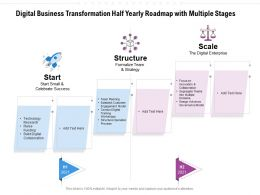 Digital Business Transformation Half Yearly Roadmap With Multiple Stages