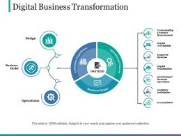 Digital Business Transformation Powerpoint Templates